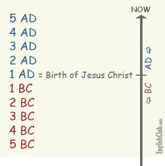 ADnBC